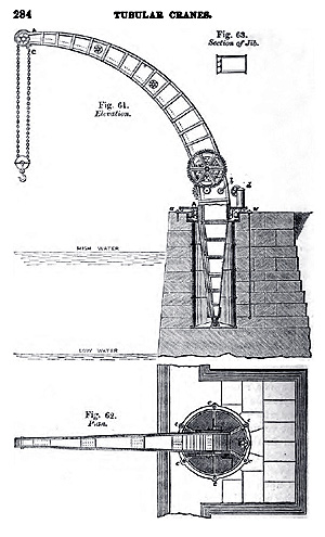 Tekening van een Fairbairn-kraan uit 'Useful information for engineers ... Second series' (1860)