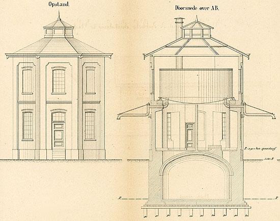 Aanzicht en doorsnede van het watergebouw op de tekening behorende bij het bestek nr 532 van de Staatsspoorwegen van 17 oktober 1872
